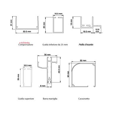 Zanzariere-Giulia-laterale-Misure-Sezioni-Rami