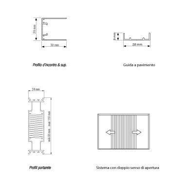 Zanzariere-Plisse-Clio-Dimensione-Sezioni-Rami