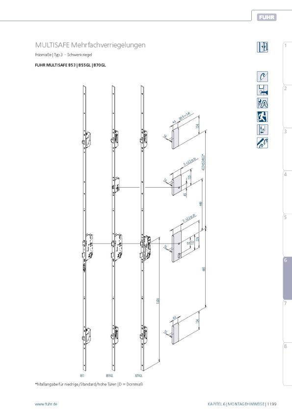 Schema-di-montaggio-Multisafe-855---855-GR---855-GL