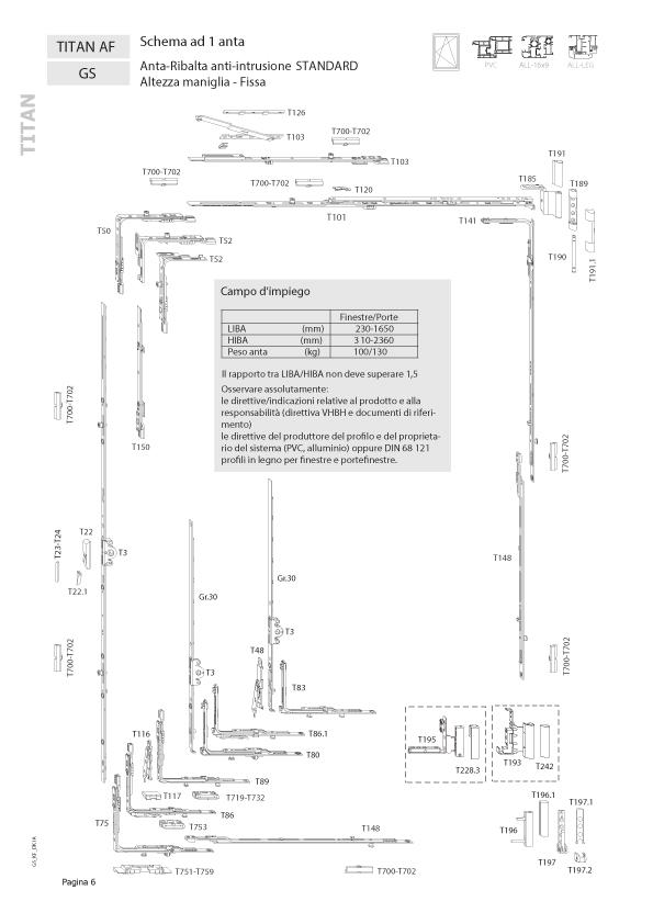Schema-ferramenta-per-finestra-Siegenia-Titan-AF-GS
