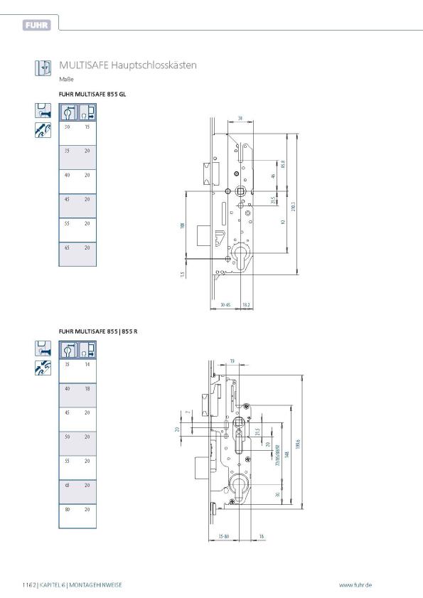 Schema montaggio Multisafe 855 - 855 GR - 855 GL